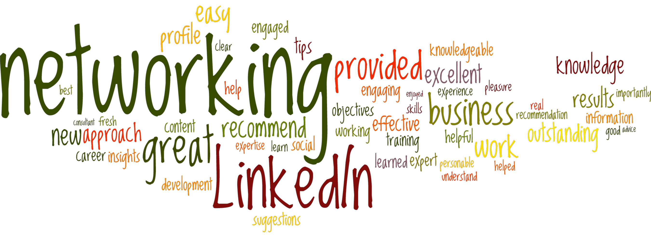 Wordle cloud of Sandy Jones-Kaminski's LinkedIn recommendations