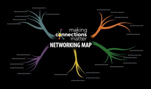 Networking Map from Bella Domain Media